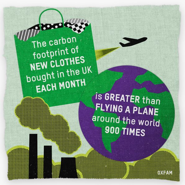 Carbon footprint of clothes bought in the UK each month